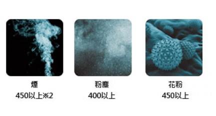 AP-C310小巧而令人訝異的聰敏展現最強而有力的超高淨化性能